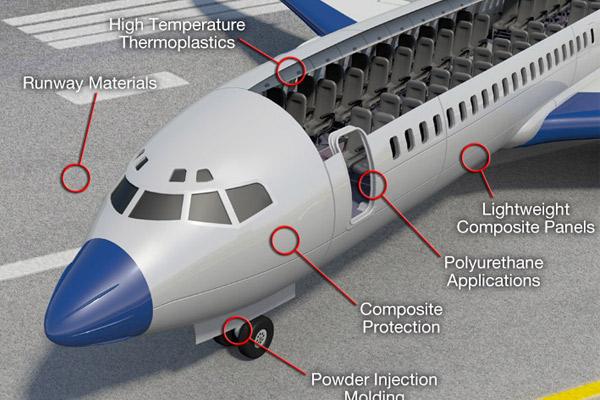 Composites en industria aeroespacial